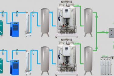 diagrama de flujo planta oxigeno